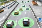 The Key Benefits of Intelligent Transportation