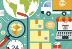 Key Pricing Strategies amid Supply Chain Disruption