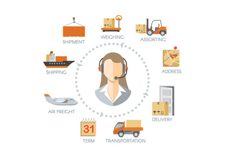 In Shipper-3PL Relationships, Technology Comes to the Fore