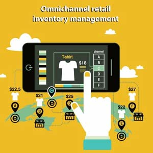 Why You Need a Smart Inventory Management Solution in the Age of Omnichannel